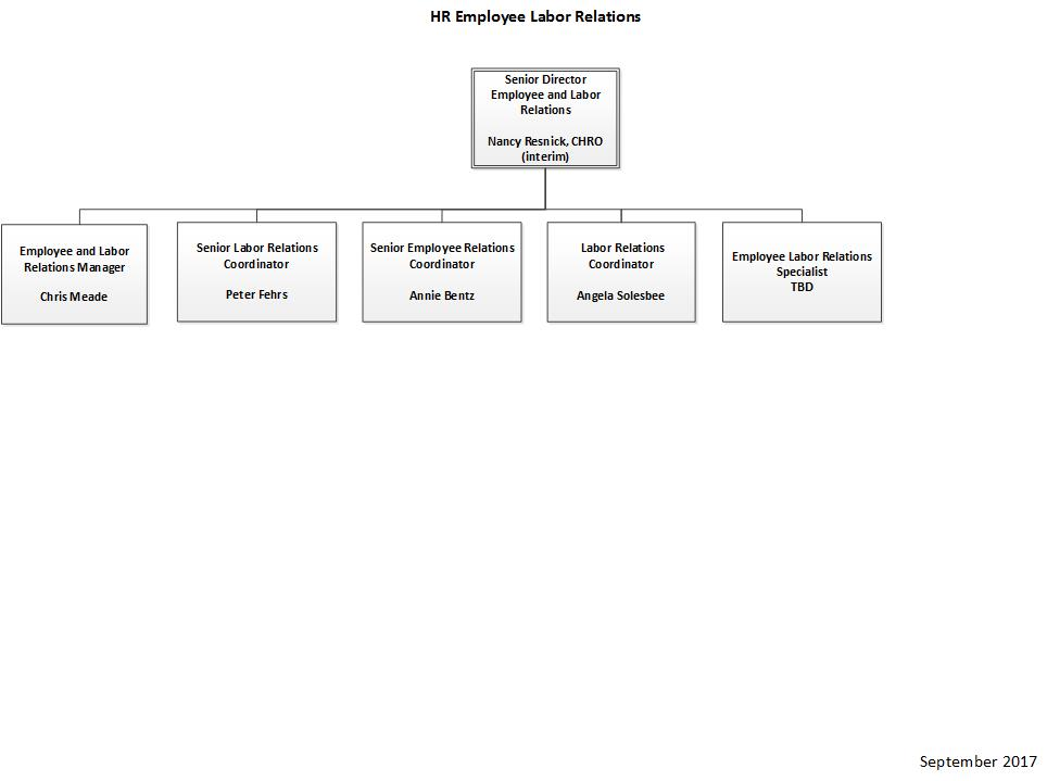 Employee & Labor Relations Organizational Chart | Human Resources